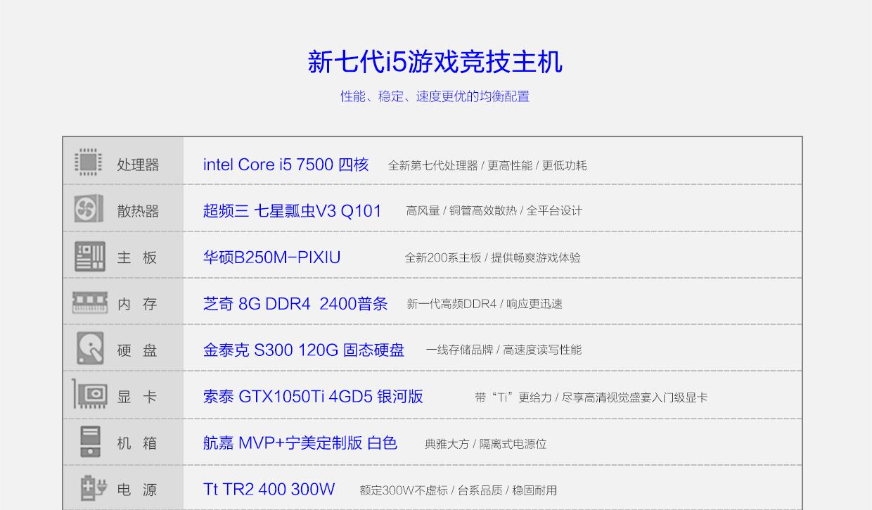 0812修改内存配置清单_01.jpg